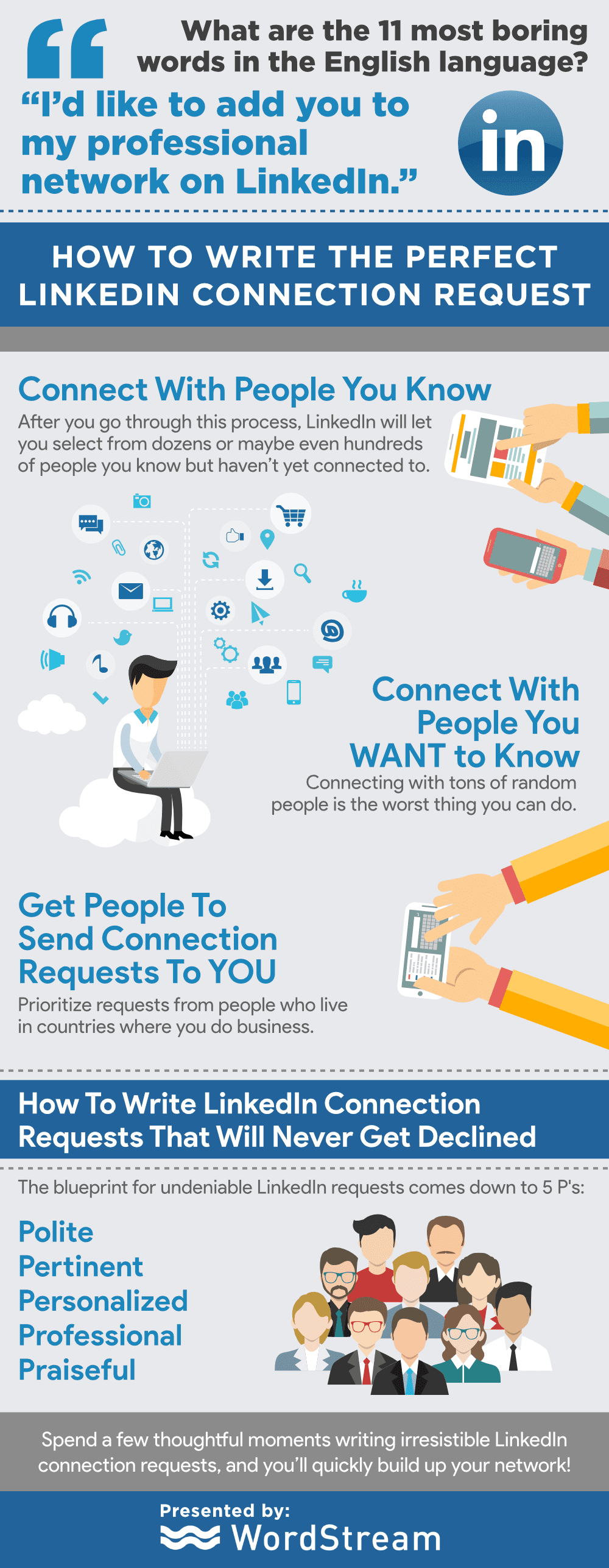 For another look at the art of writing LinkedIn connection requests, check out this great infographic.