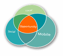 social-mobile-local-marketing