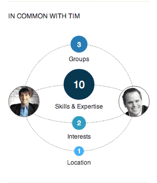 tim tyrell smith and neal schaffer common interests on linkedin