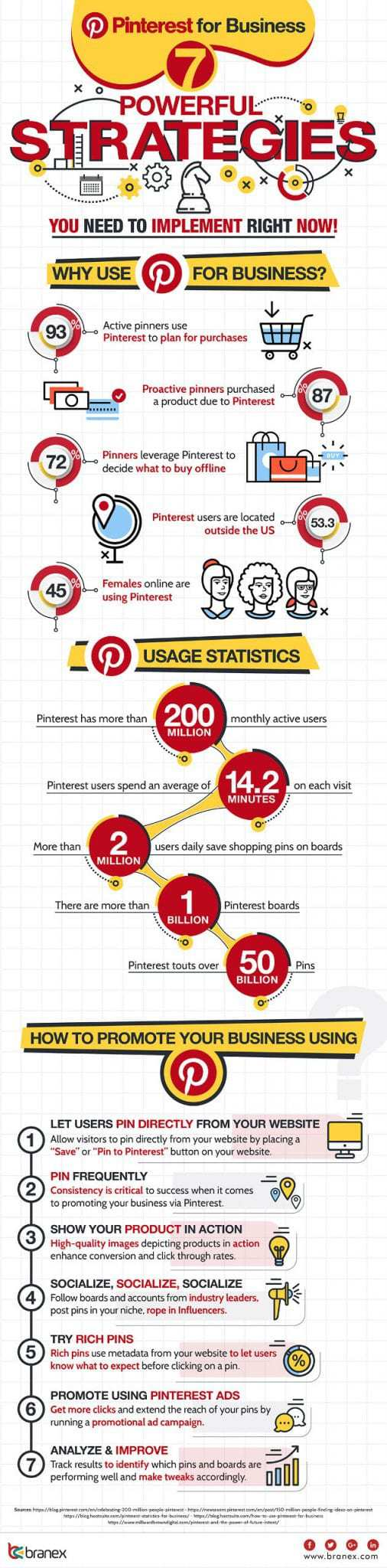 Learn seven more powerful strategies for business on Pinterest, in this great infographic.