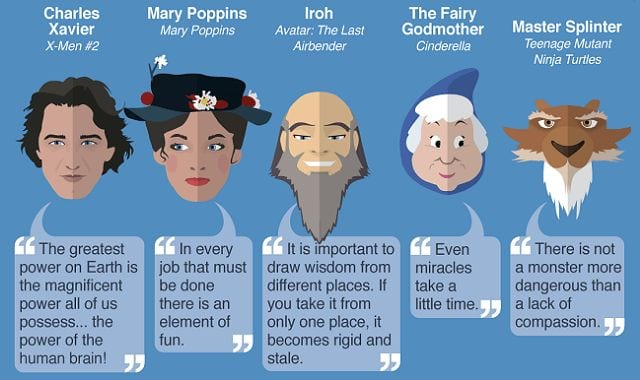 Business inspiration can come from surprising sources: here's some great quotes from some of the world's most beloved fictional characters, in this great infographic.