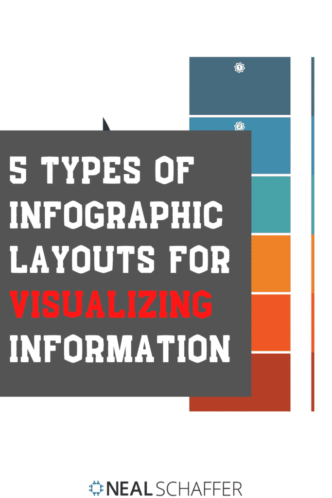 Do you want to use infographics in your digital marketing mix? How do you get all your info into the infographic layouts so that your viewers understand it?