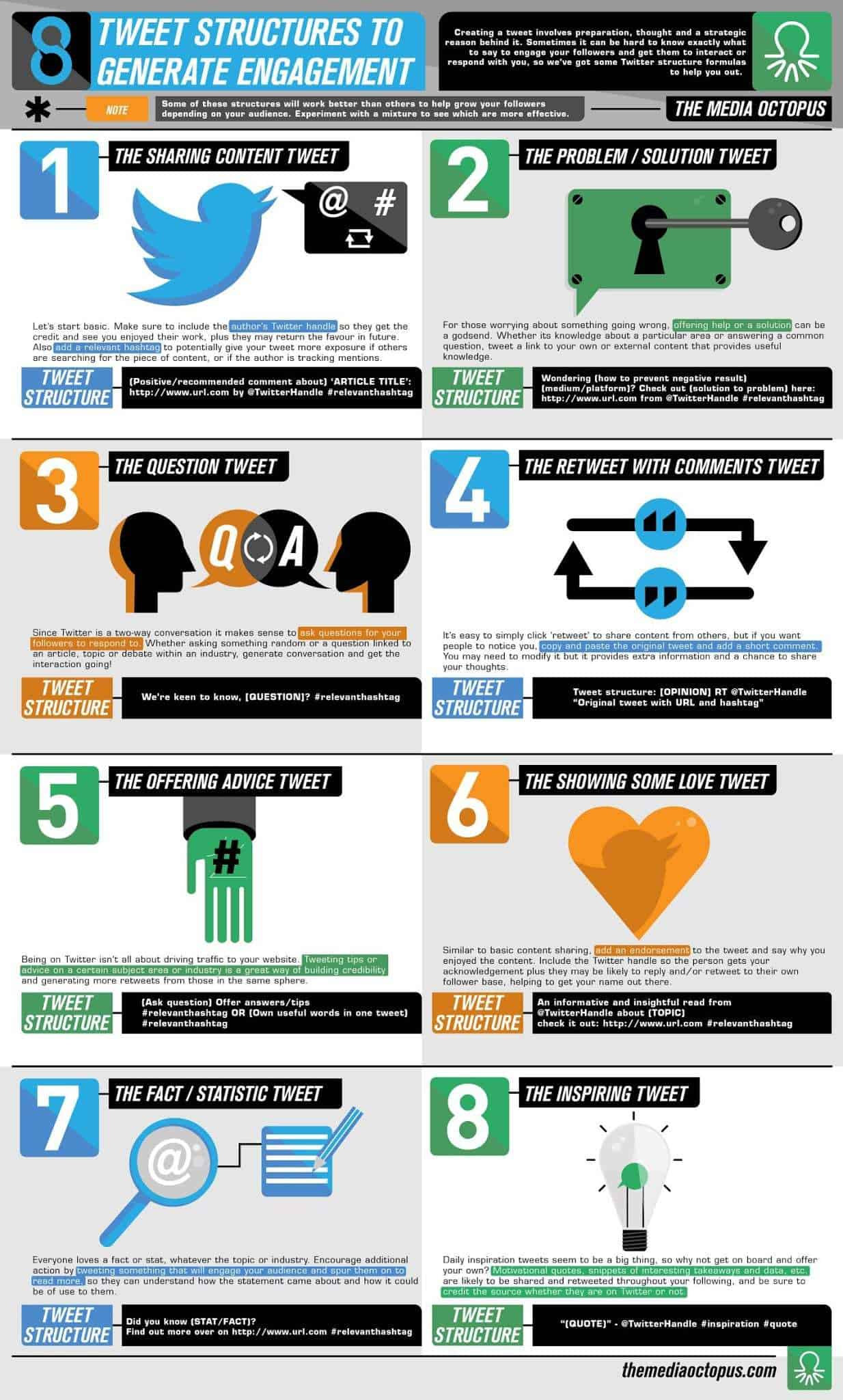 Check out these eight types of Tweet structures that are guaranteed to generate engagement - in this great infographic.