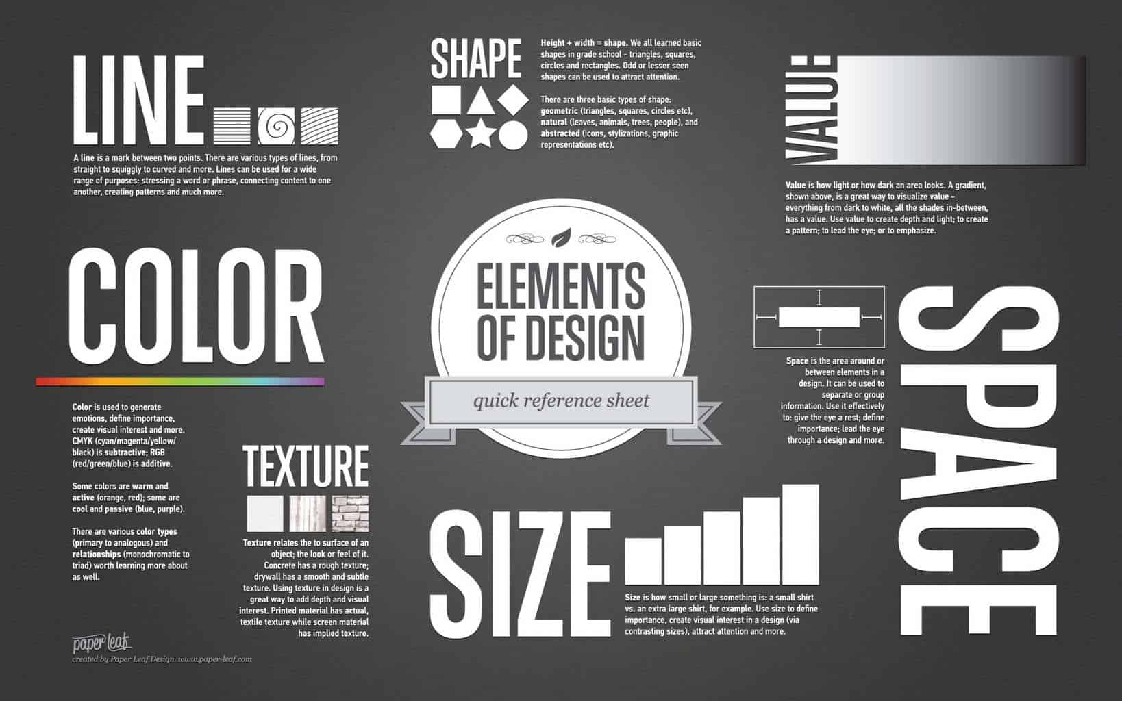For more design tips and must-do's, check out this great infographic.