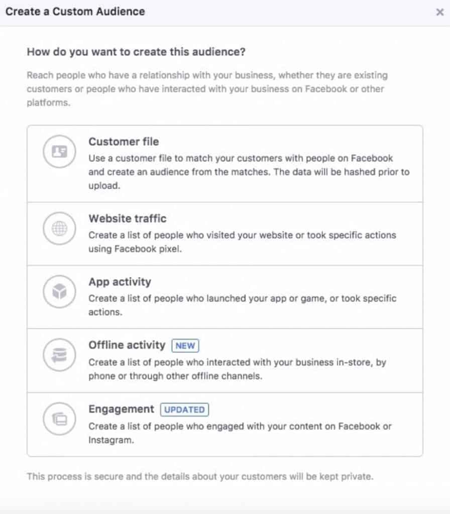 Facebook Custom Audience Targeting - creating a custom audience to solve Facebook marketing problems