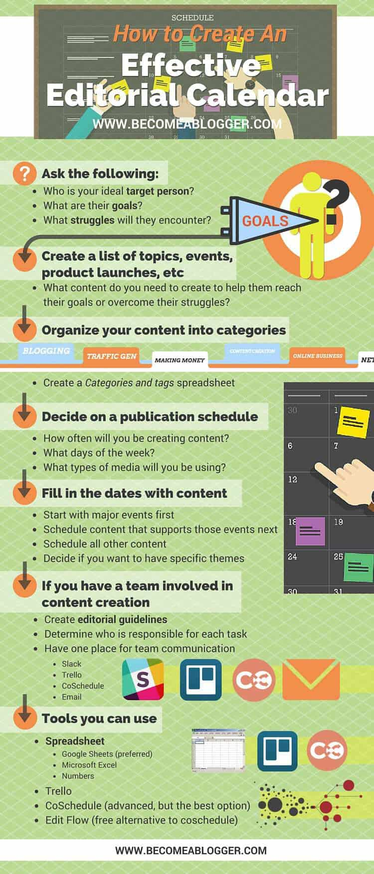 For more details on the how-to's of crafting an effective editorial calendar, check out this awesome infographic.