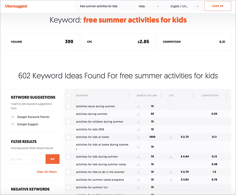 Ubersuggest keyword research to create editorial content marketing calendar screenshot