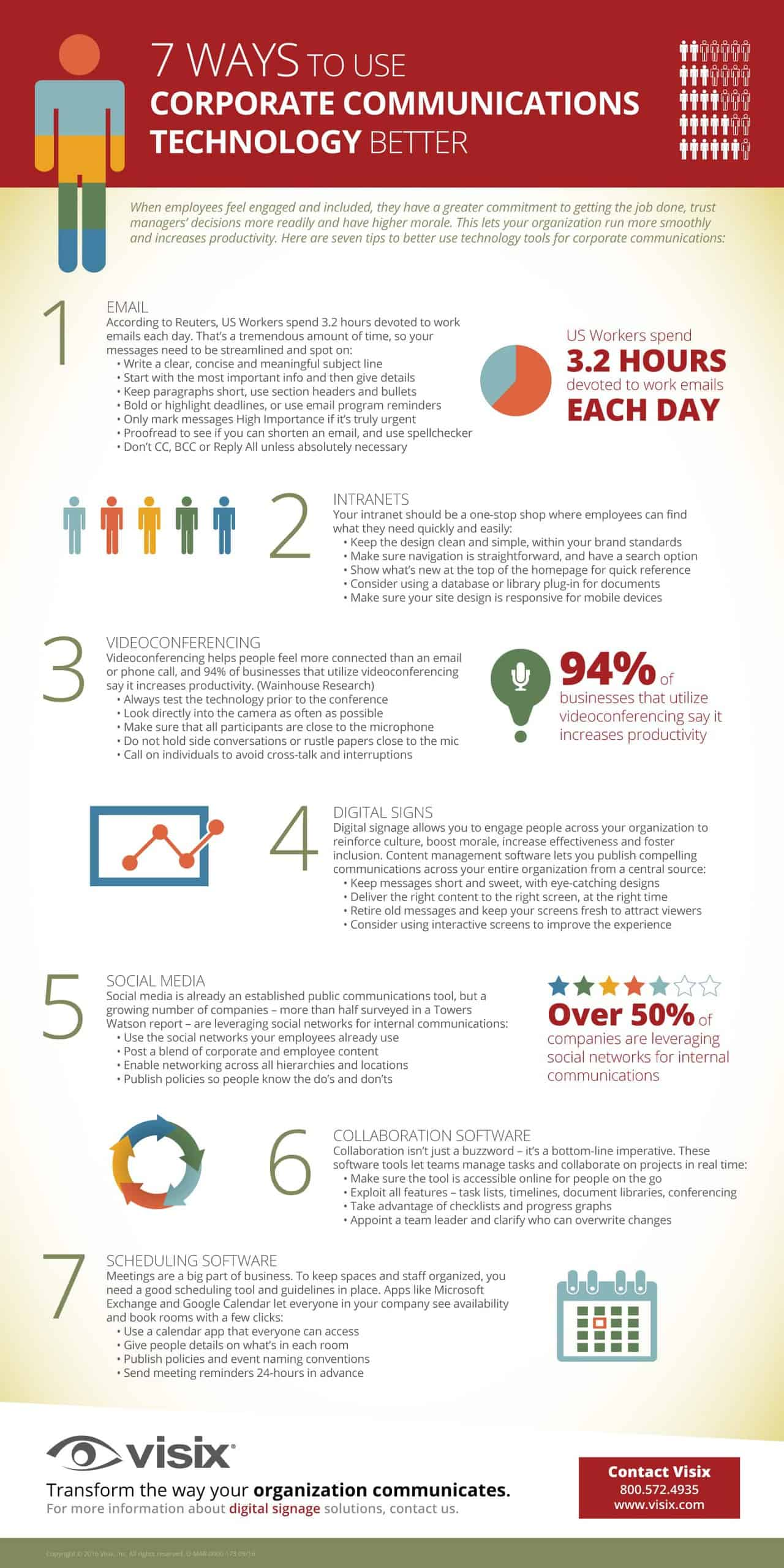 For a closer and more in-depth look at corporate communications, check out this infographic.
