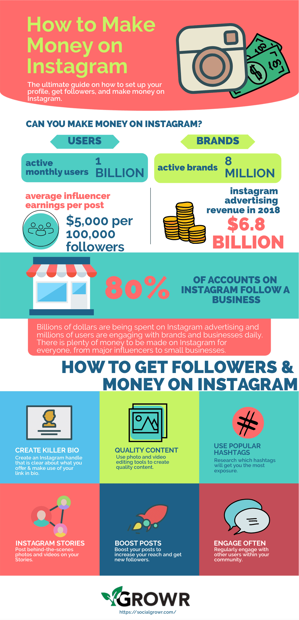 For more tips and tricks on how to make money on Instagram, check out this great infographic!