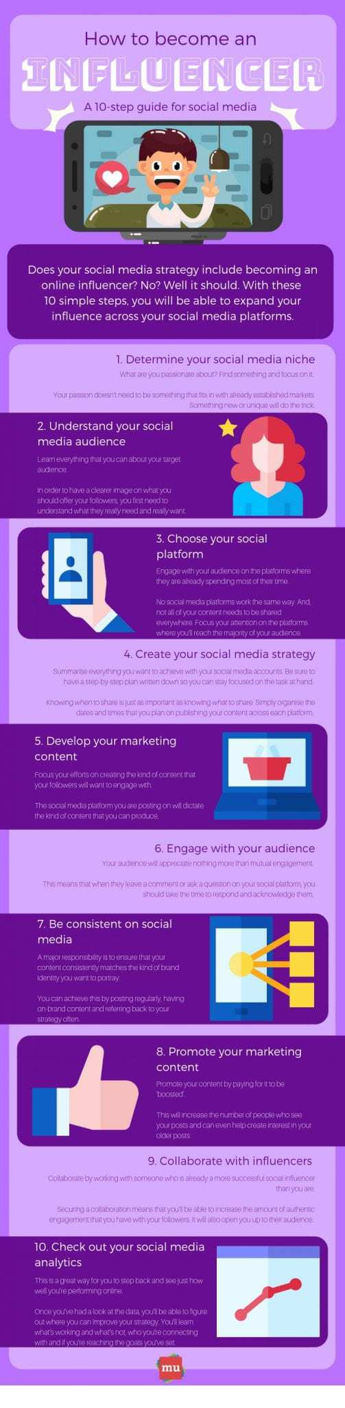 Learn how to become a social media influencer and actually monetize your online presence through this strategy, content, and distribution advice. Get more tips and how-to guide on becoming an influencer (and make money out of it), check out this great infographic.