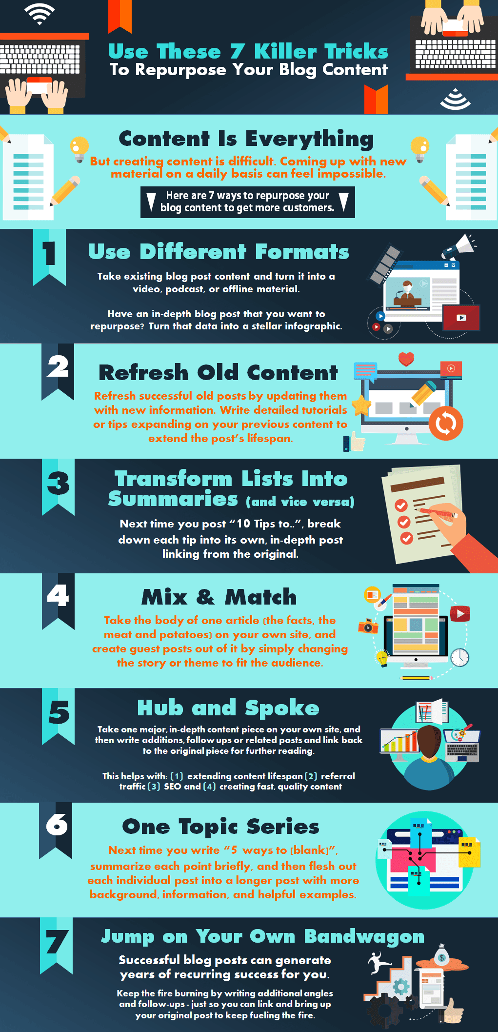 For more tips (and tricks) on how to repurpose and gain content visibility for your old blogs, check out this great infographic.
