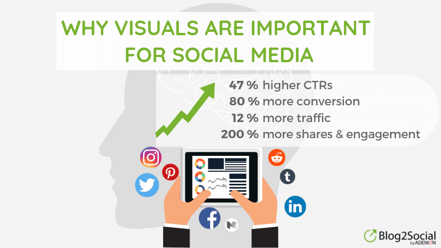 Why visuals are important for social media posts
