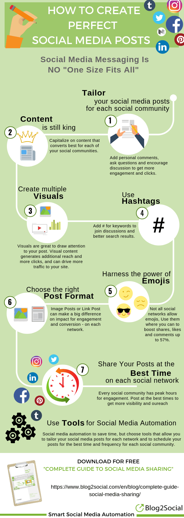 How to create perfect social media posts [infographic]