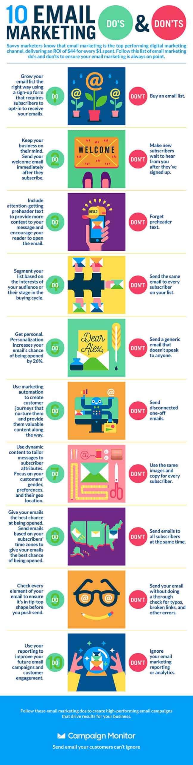 Dive more into the basics of Email Marketing, with this list of the 10 do's and don'ts in this great infographic.