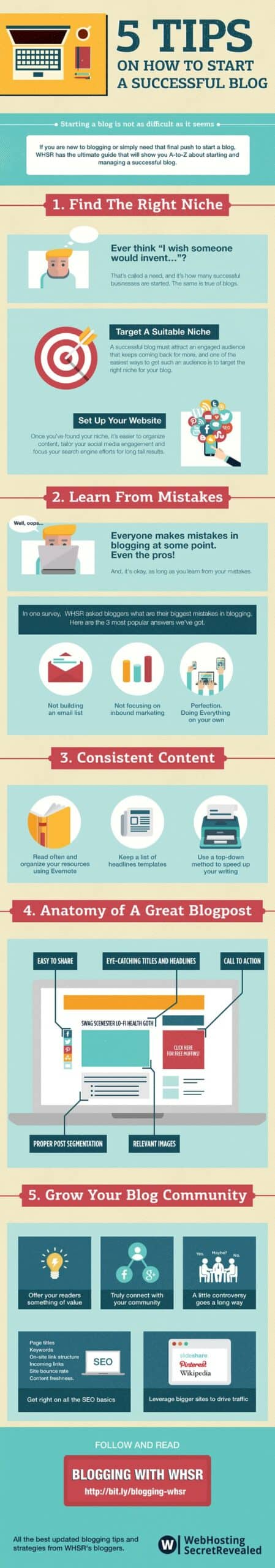 For more tips on how to get your blogging game on point, check out this great infographic.