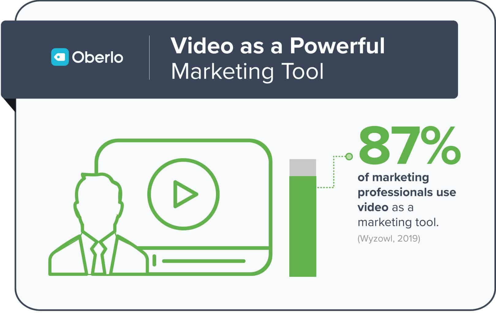 video is a powerful marketing tool