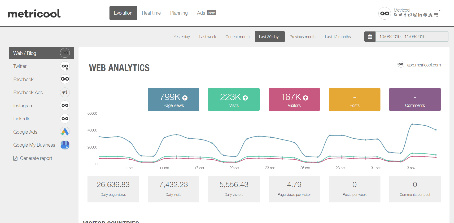 metricool web analytics