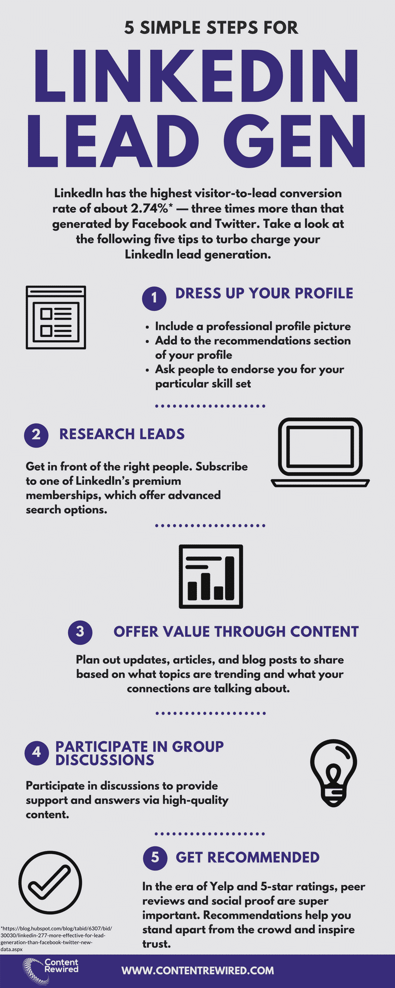 To learn more about using LinkedIn for lead generation, check out this great infographic.