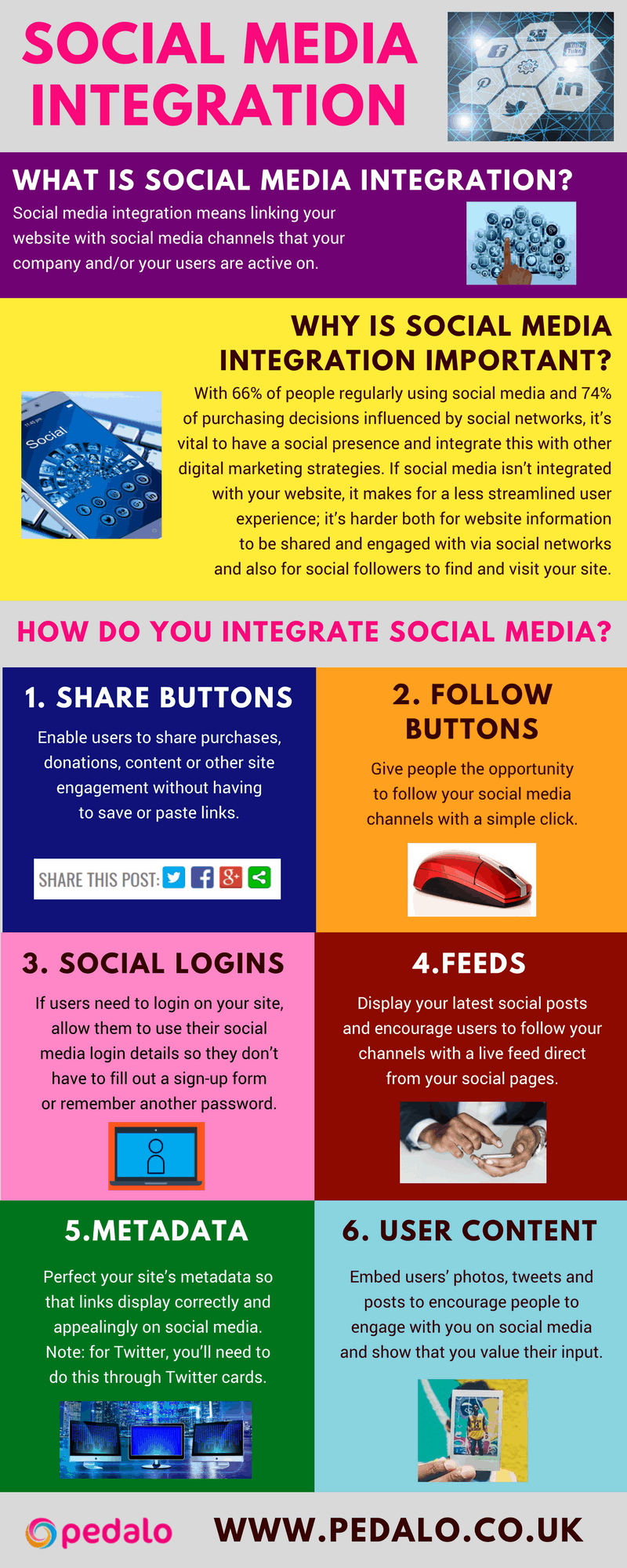 Learn more about the basics of social media integration in this great infographic.