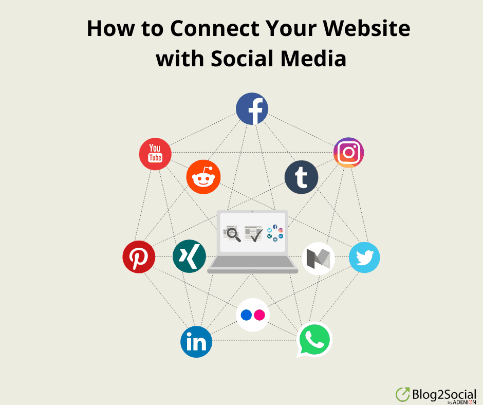 How to connect your website with social media