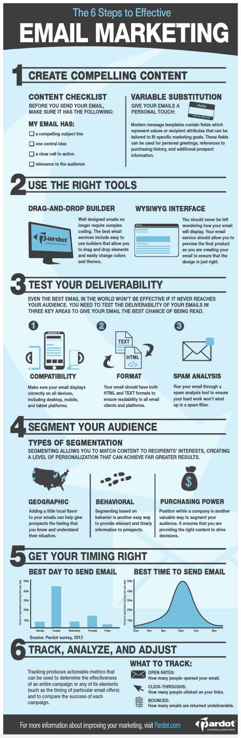 After learning all the relevant statistics, check out these 6 steps to effective email marketing, in this great infographic.