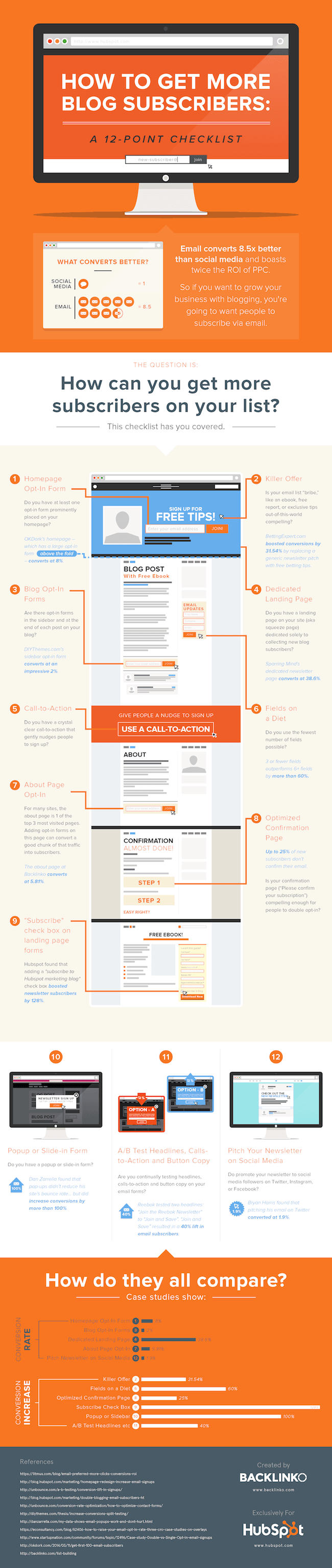 Get more tips on how to get more blog subscribers with this 12-point checklist, in this great infographic.