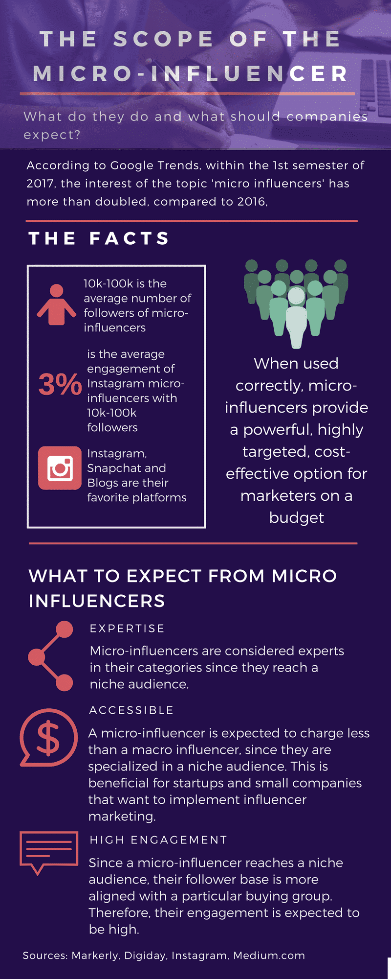 Learn more about the scope of the micro-influencer: what they do, and what companies should expect from them, in this great infographic.