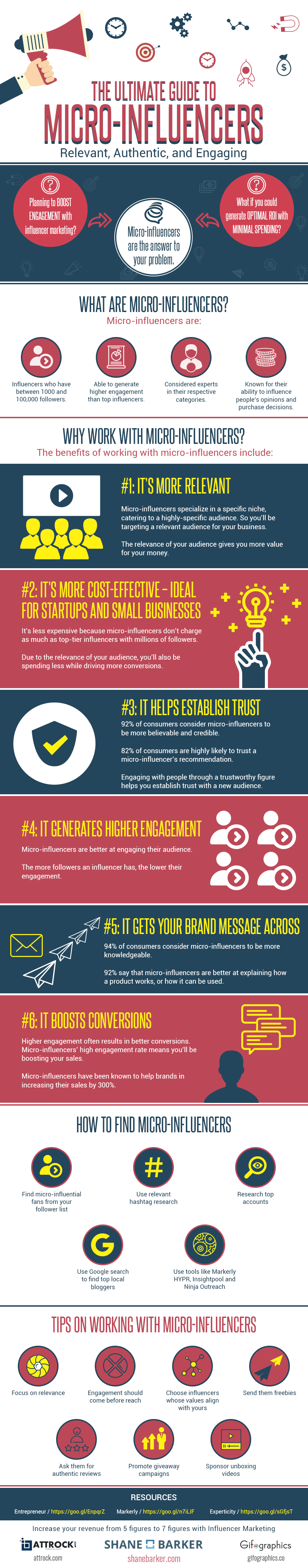 Learn all you need to know about Micro-Influencers: the what, who, and why you need to start working with them - in this great infographic.