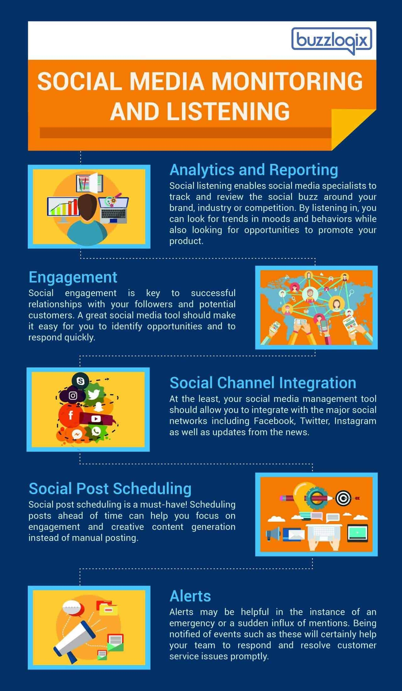 For more information on the key components of both social media monitoring and listening, check out this infographic.