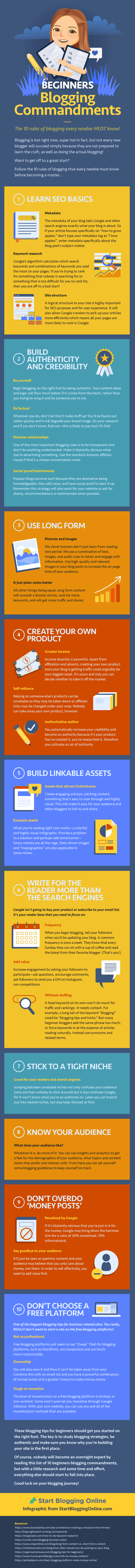 Excited to get started with your blog? Read up on the 10 commandments every new blogger should know, in this amazing infographic!