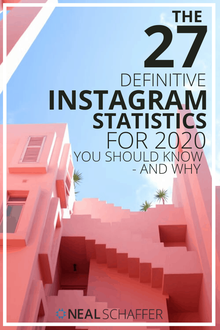 Understanding these definitive Instagram statistics will help your business better understand the potential that Instagram marketing has.