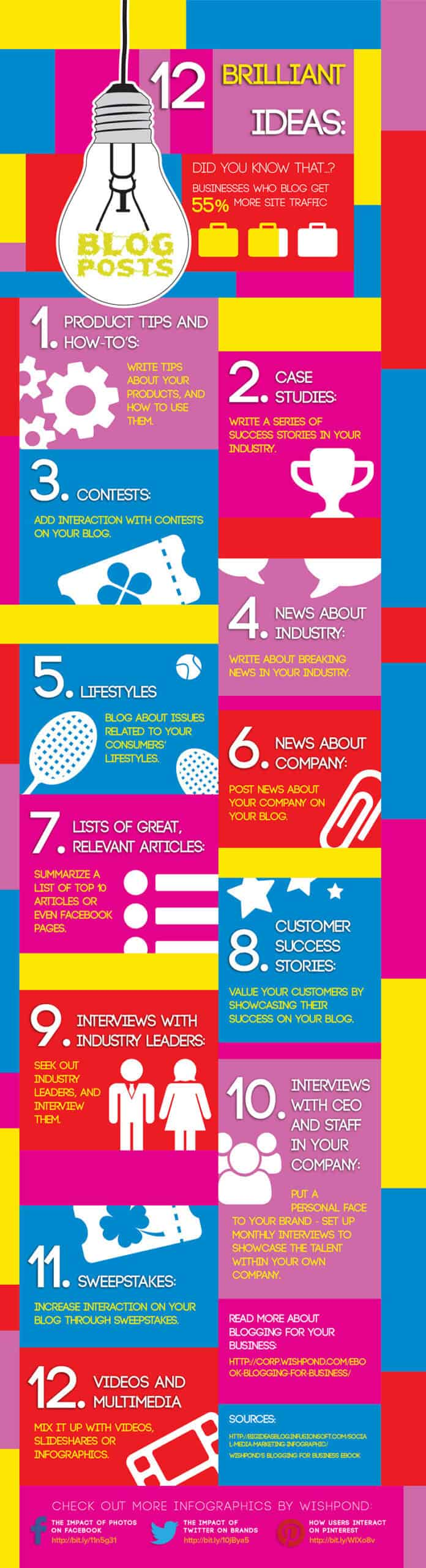 Check out these additional 12 amazing ideas for your business blog content, in this great infographic!