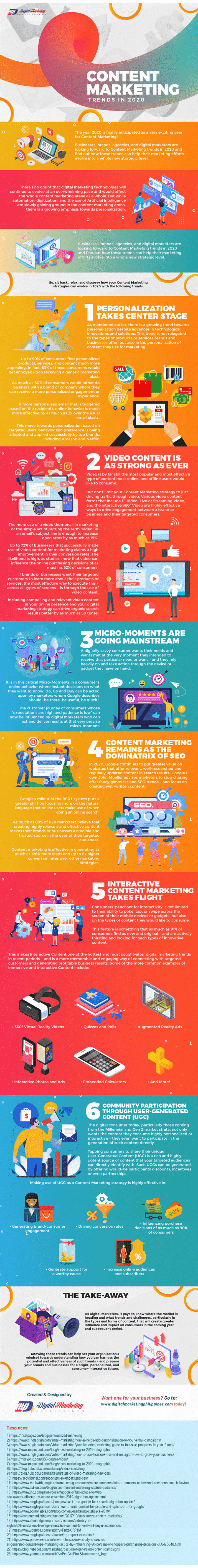 Learn more about the world of content marketing and how these trends will shape 2020 in this great infographic!