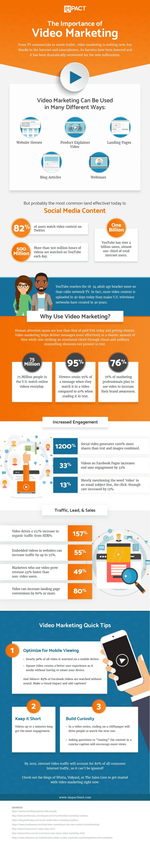 Learn more about the importance of video marketing in this amazing infographic!