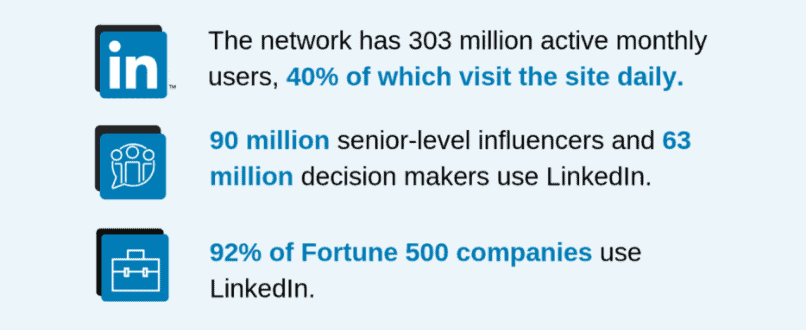 There are 63 million decision-makers on LinkedIn