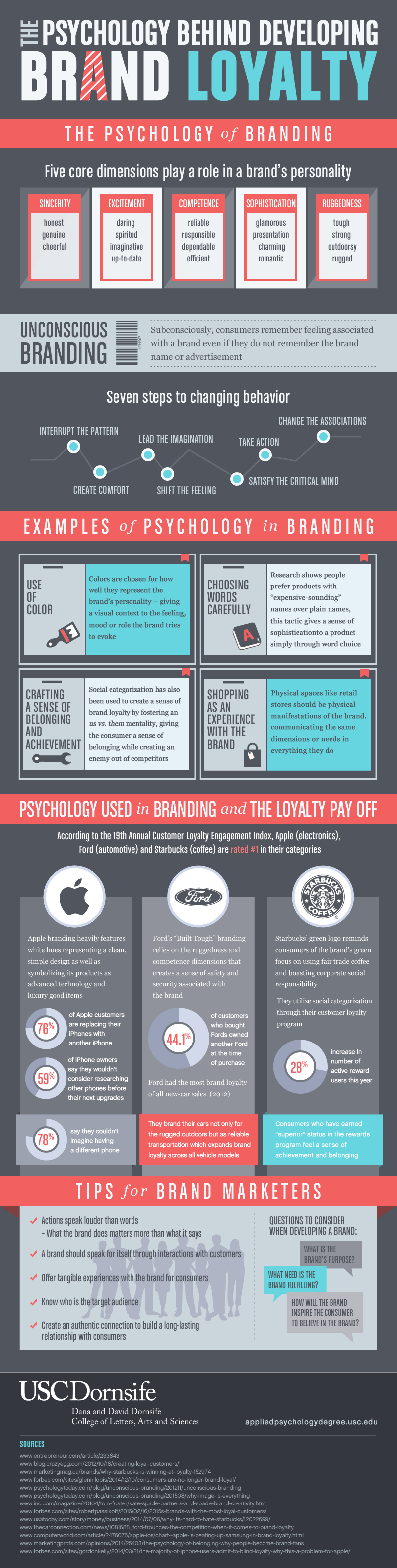 Dive further into the hows and whys of customer and brand loyalty in this great infographic!