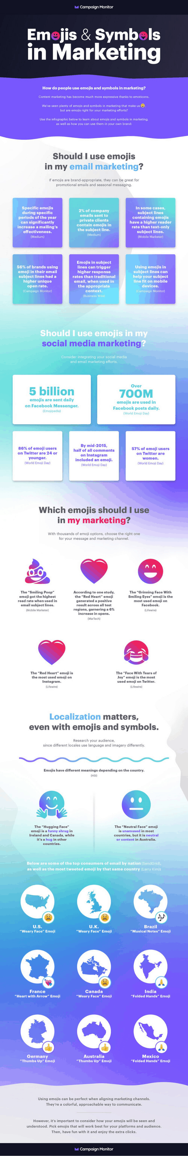 Get more tips and learn how to use emojis effectively as part of your content marketing strategy, in this great infographic!
