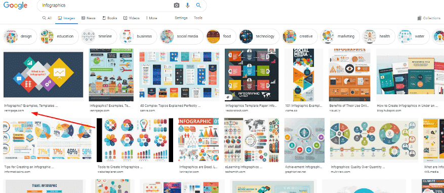 infographics google image search