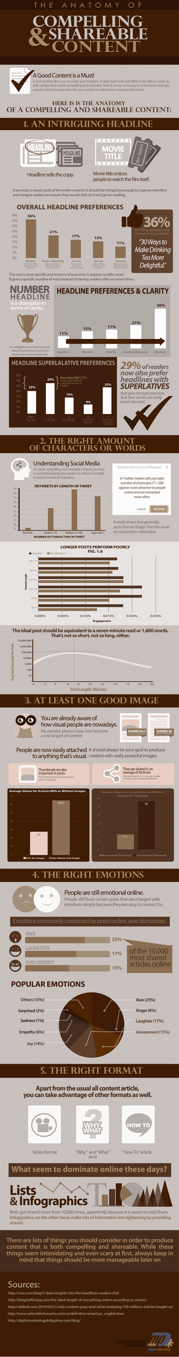 For more tips on what constitutes a compelling and shareable content, check out this great infographic!