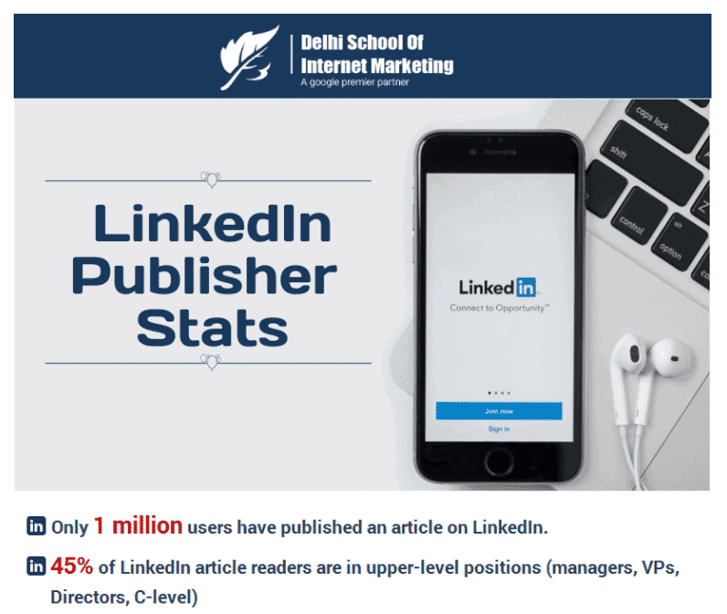 45% of those who read articles on LinkedIn are management-level employees