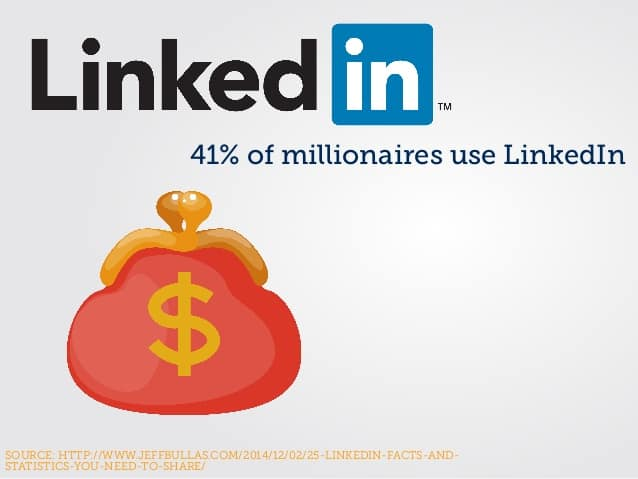 41% of millionaires use LinkedIn