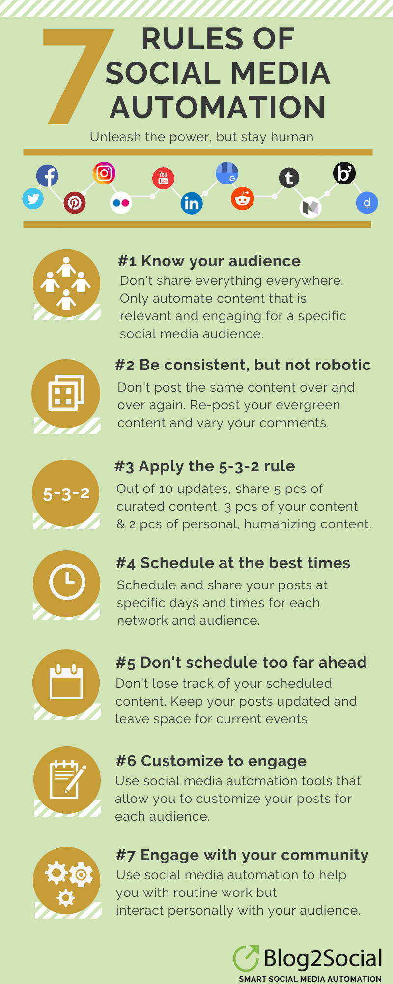 Learn more about the rules of social media automation in this great infographic!