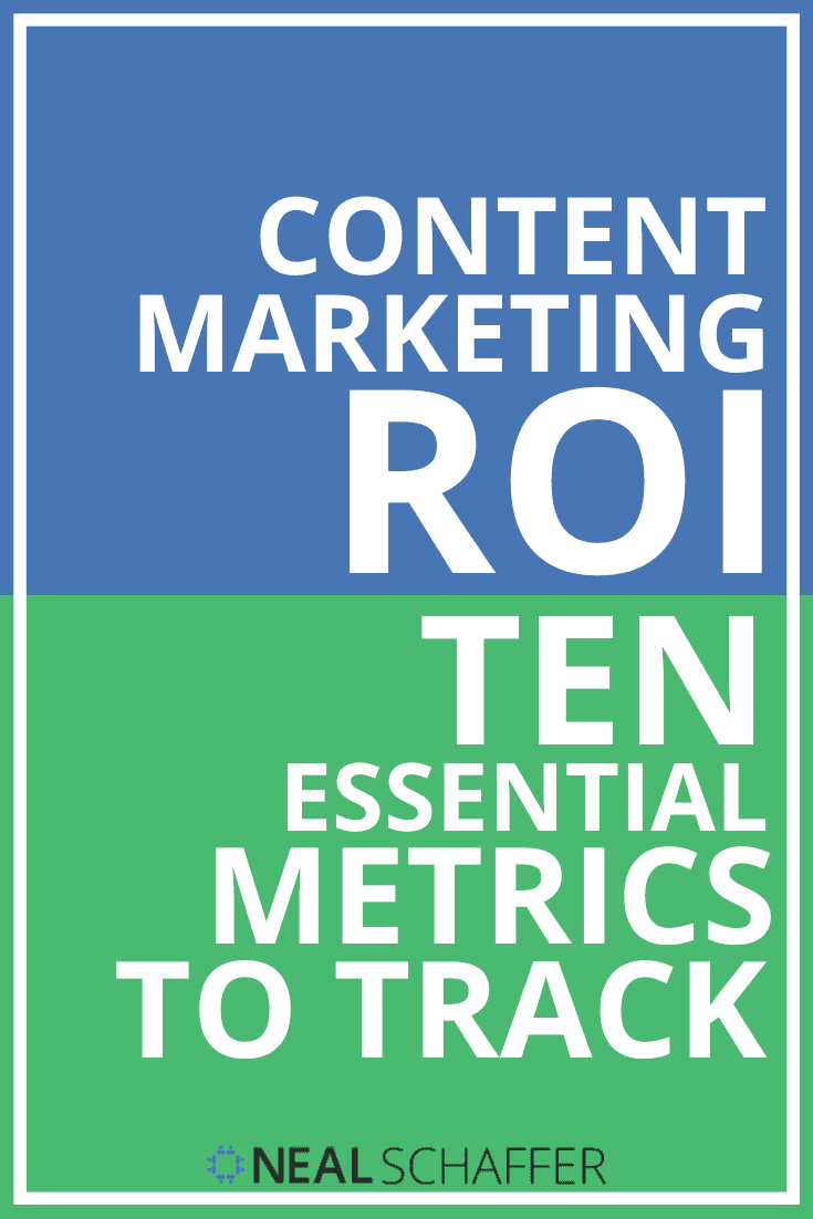 Content marketing ROI is a method for establishing how much revenue you generated from your content marketing efforts. It's measured as a percentage.