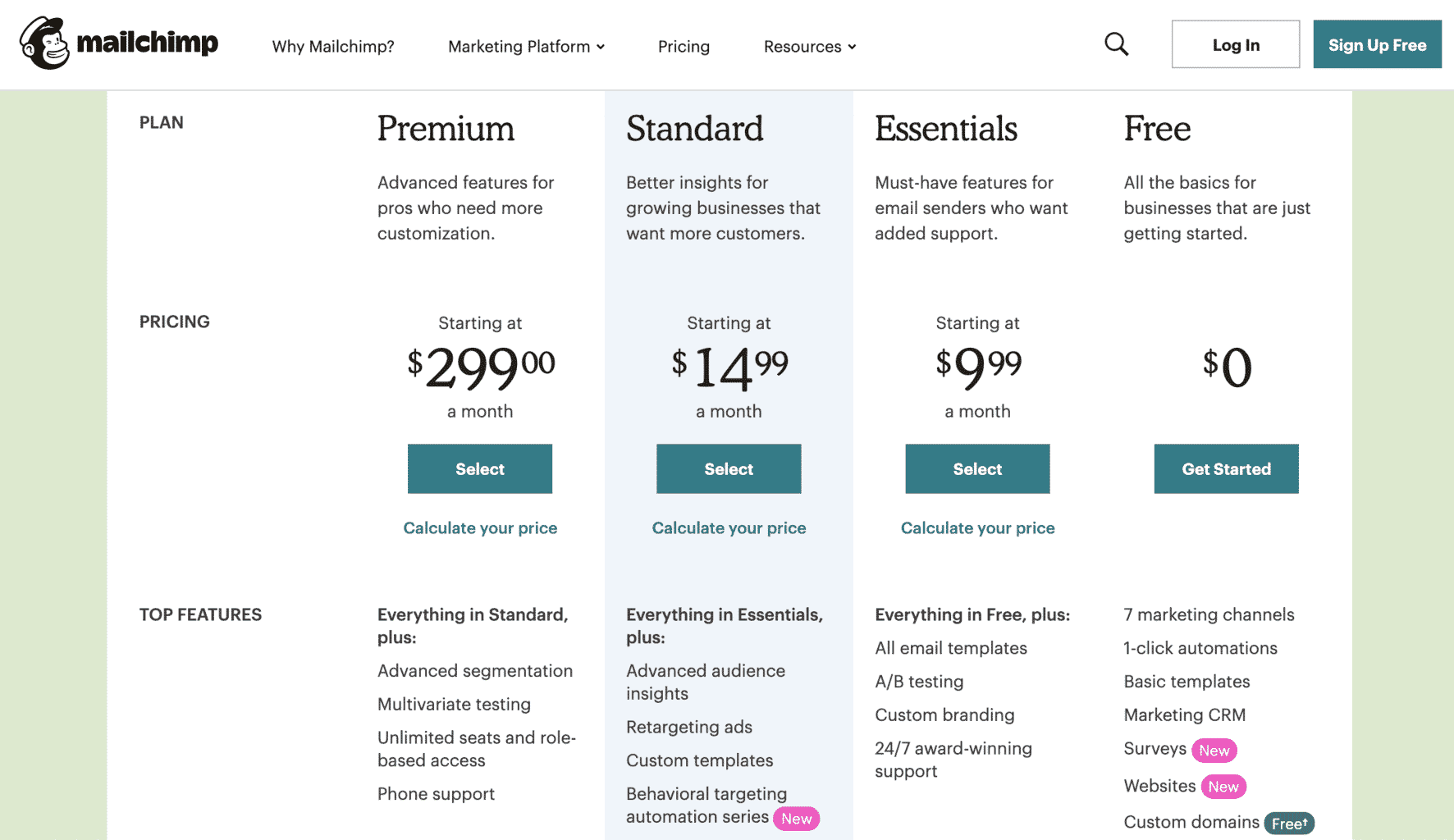 mailchimp functionality by price tier