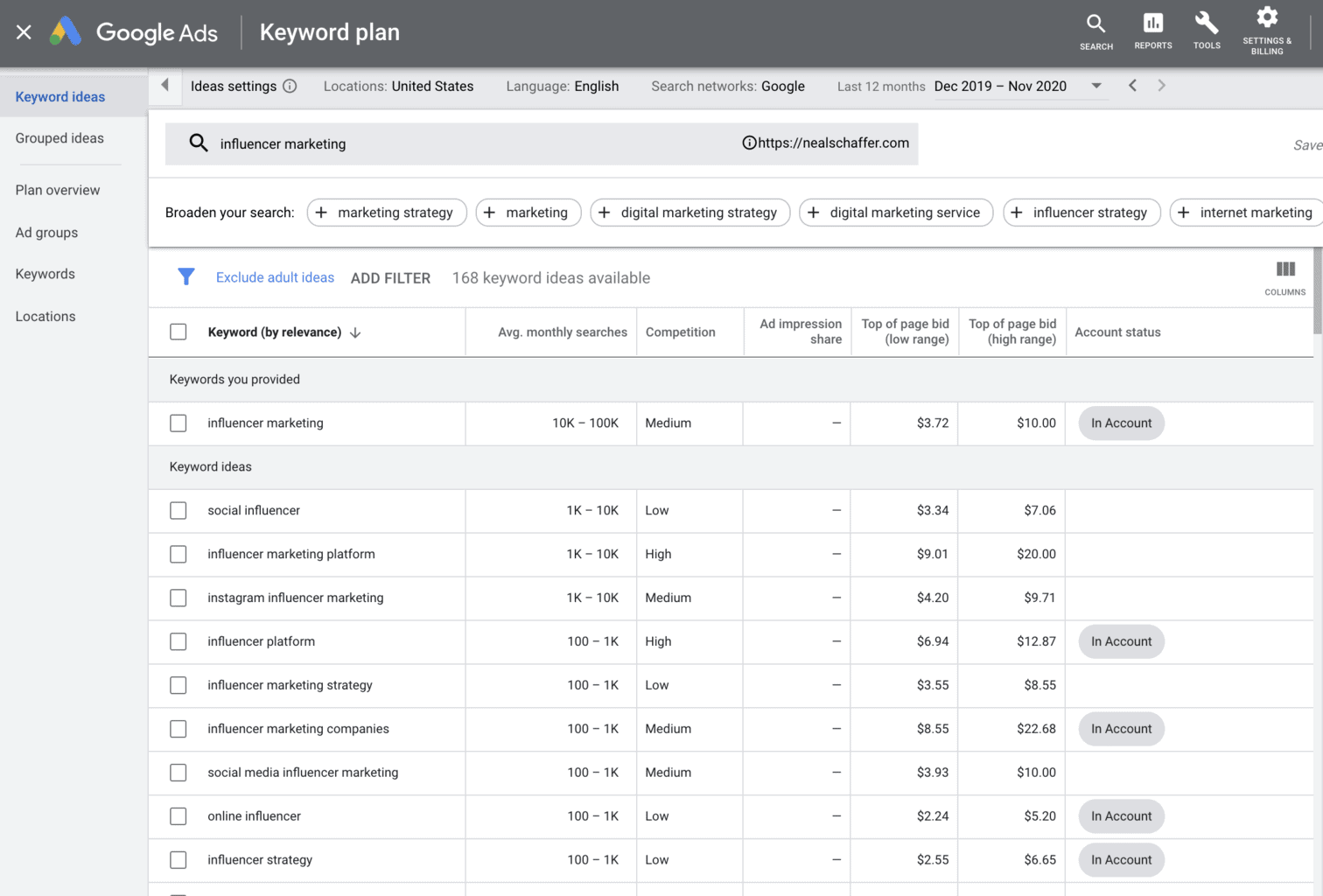 google keyword planner for influencer marketing keyword research
