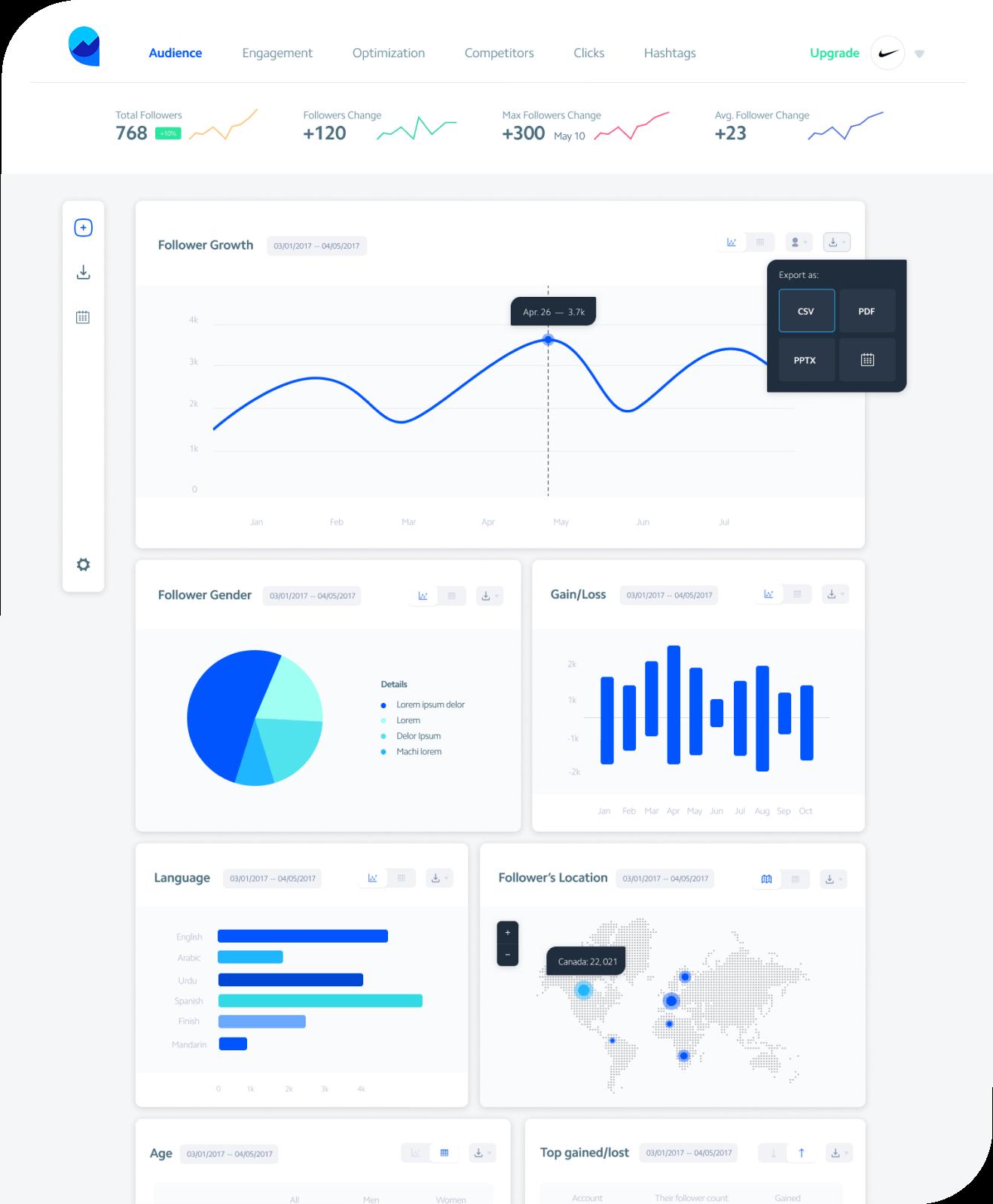 owlmetrics instagram analysis dashboard