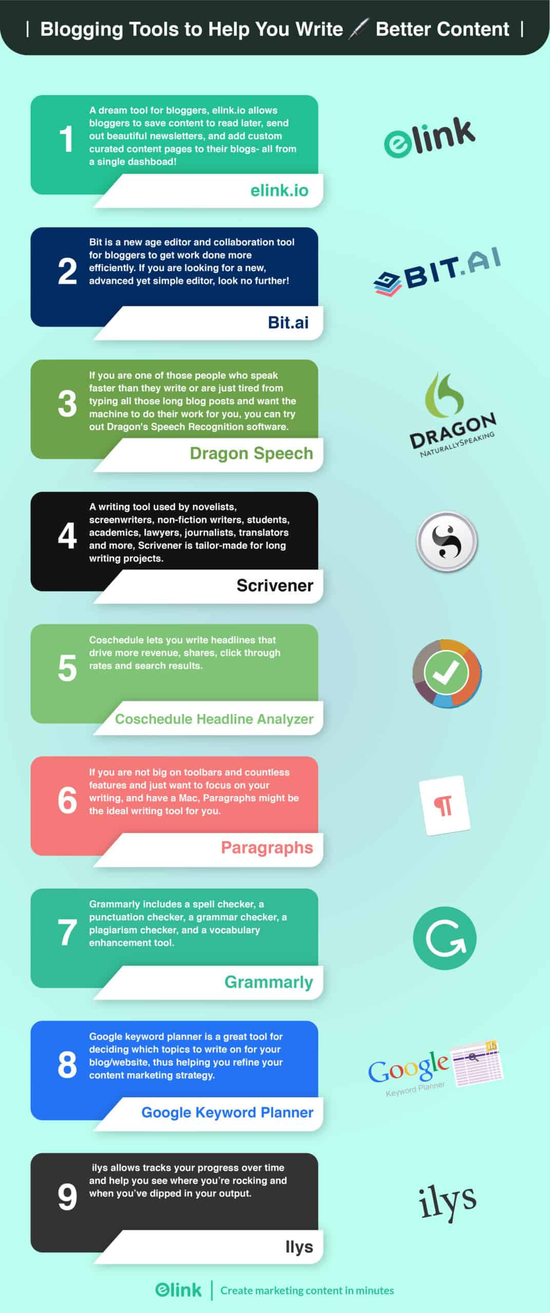 Learn about these great tools that will help you be better bloggers, in this great infographic!