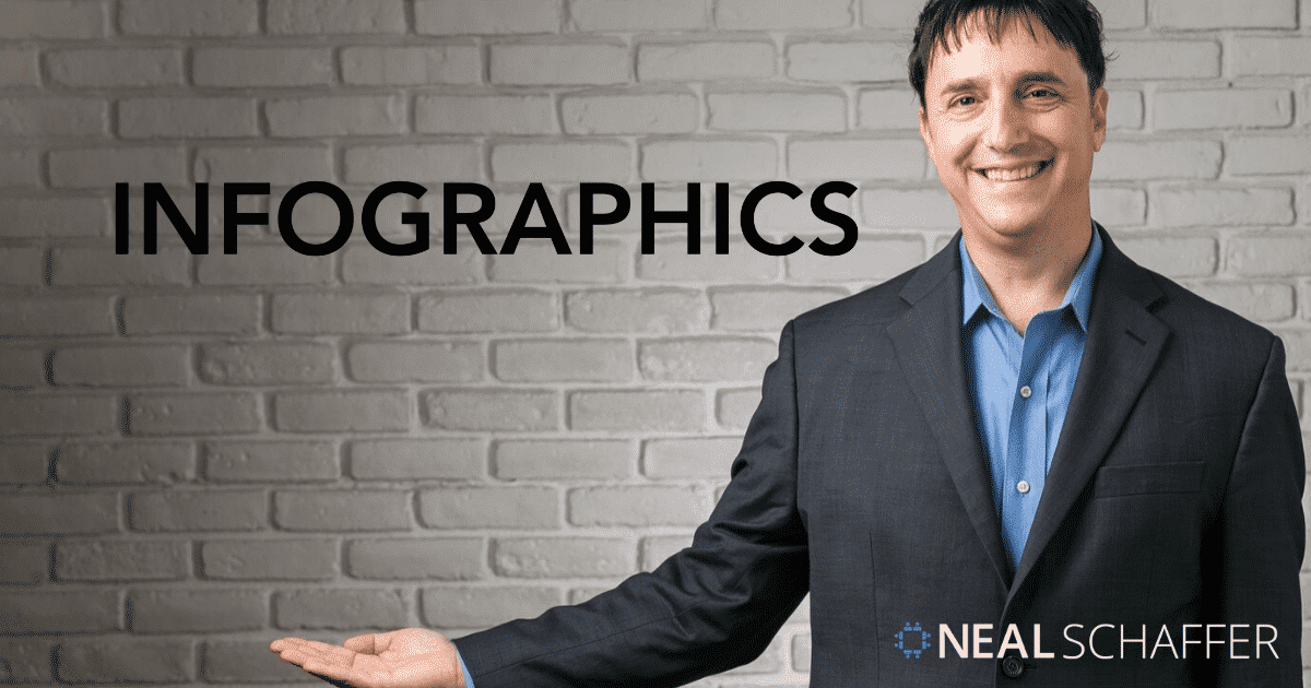 Your Guide to Using Infographics for Marketing