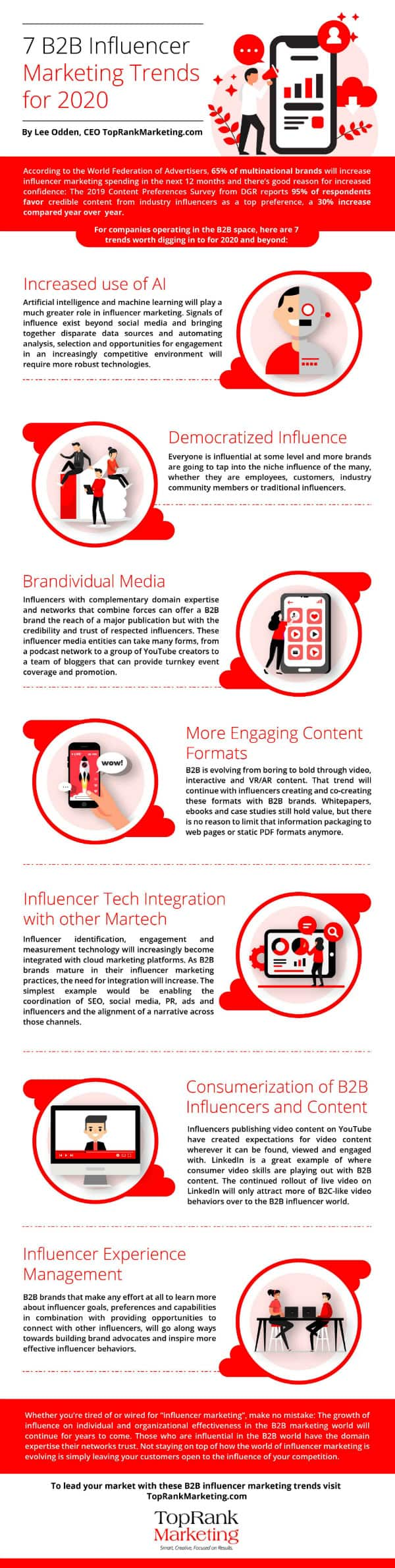 Learn about the top trends in 2020 to look for in the evolving landscape of B2B influencer marketing with this engaging infographic!