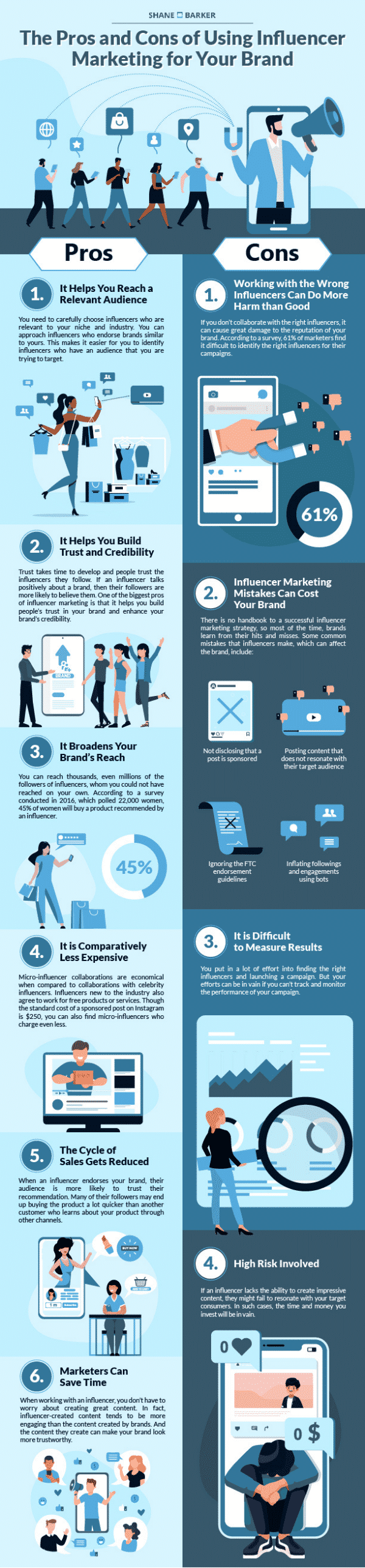 For another look at both the key benefits and drawbacks of influencer marketing, check out this great infographic!